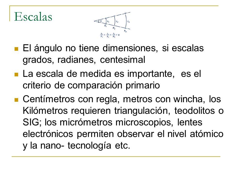 Escalas El ángulo no tiene dimensiones, si escalas grados, radianes, centesimal.