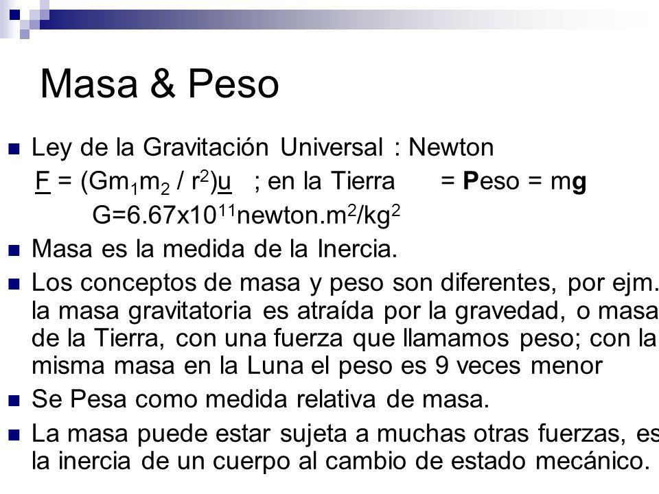 Masa & Peso Ley de la Gravitación Universal : Newton