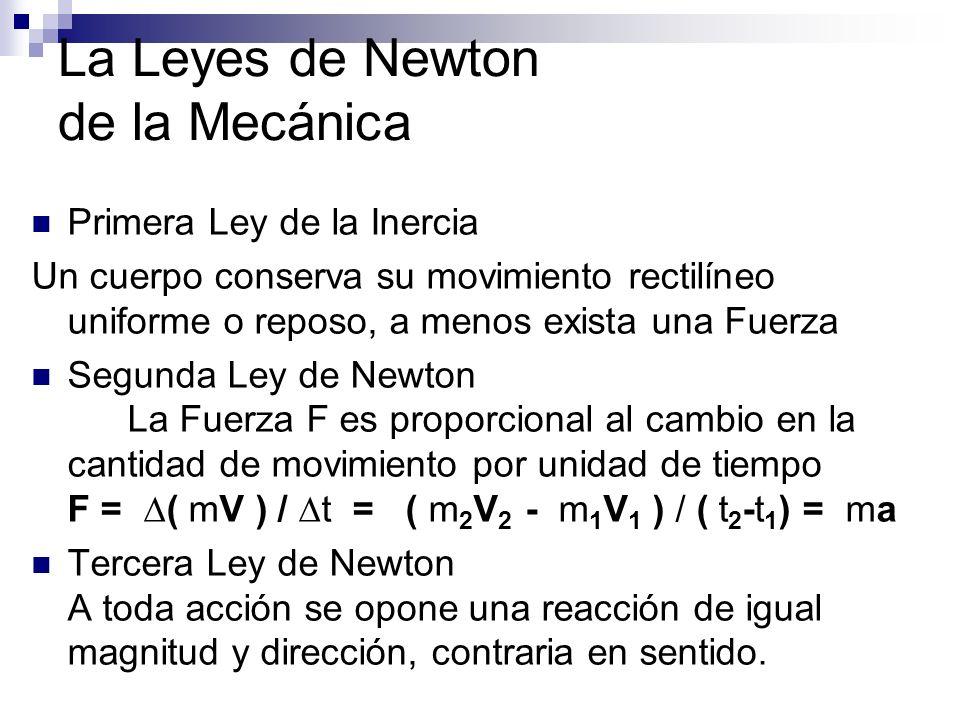 La Leyes de Newton de la Mecánica