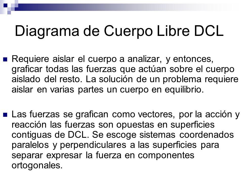 Diagrama de Cuerpo Libre DCL