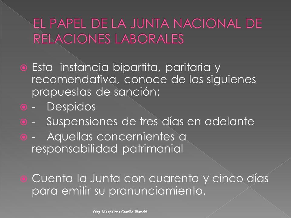 EL PAPEL DE LA JUNTA NACIONAL DE RELACIONES LABORALES