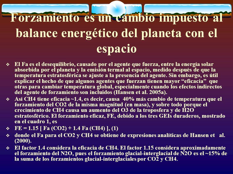 Forzamiento es un cambio impuesto al balance energético del planeta con el espacio
