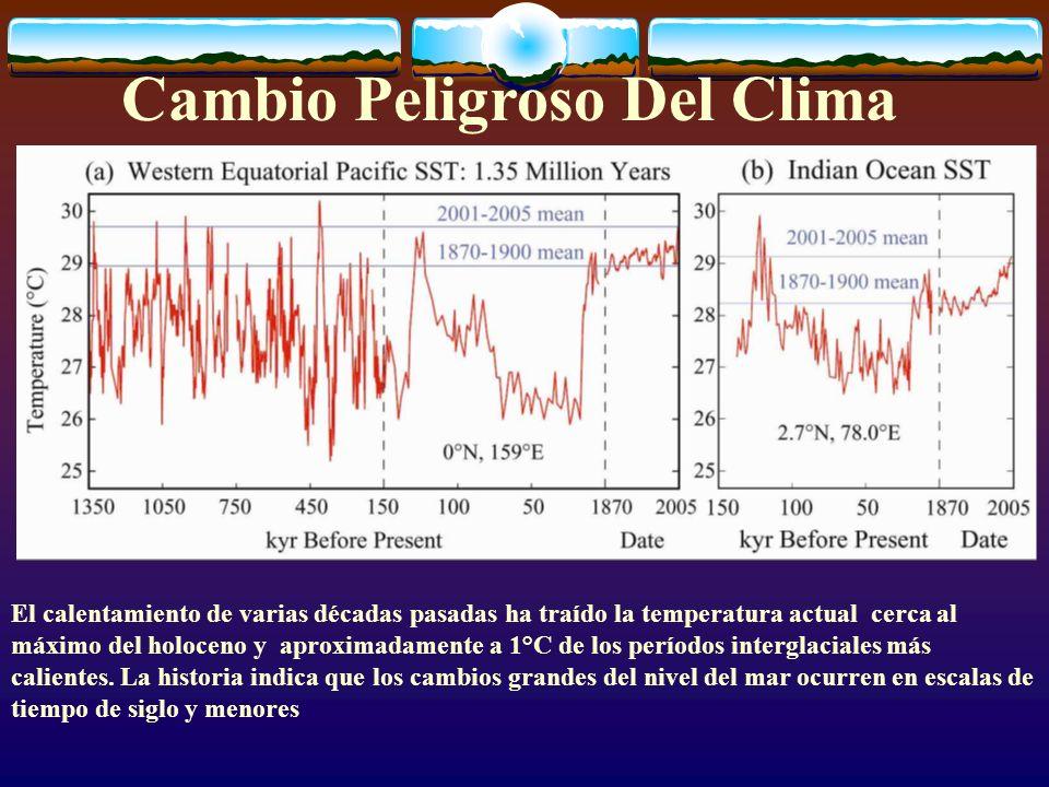 Cambio Peligroso Del Clima