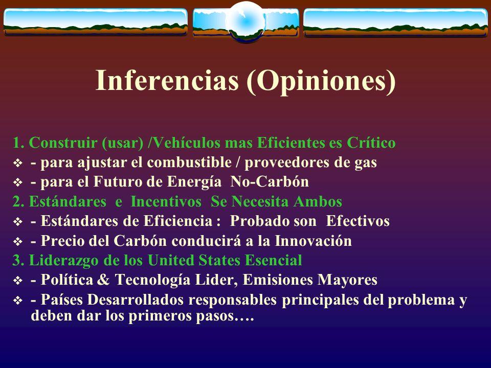 Inferencias (Opiniones)