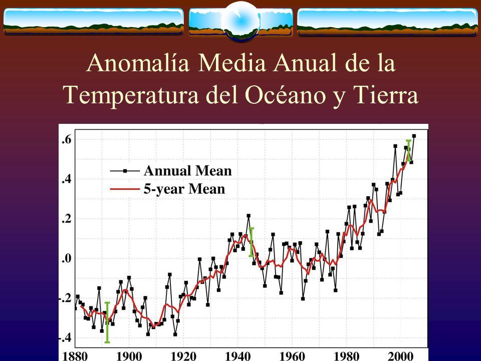 Anomalía Media Anual de la Temperatura del Océano y Tierra