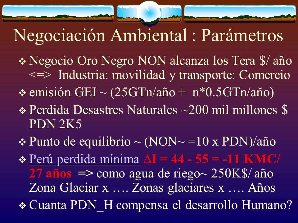 Negociación Ambiental : Parámetros