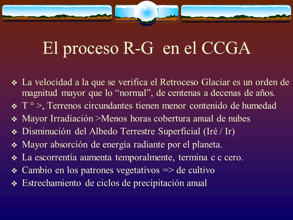 El proceso R-G en el CCGA