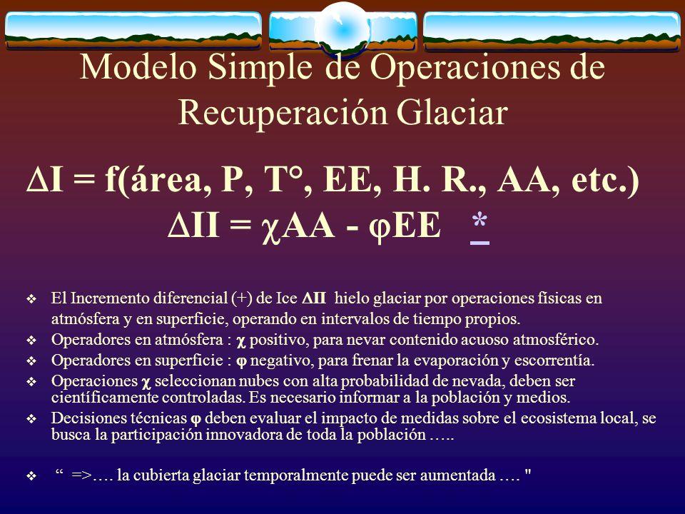 Modelo Simple de Operaciones de Recuperación Glaciar