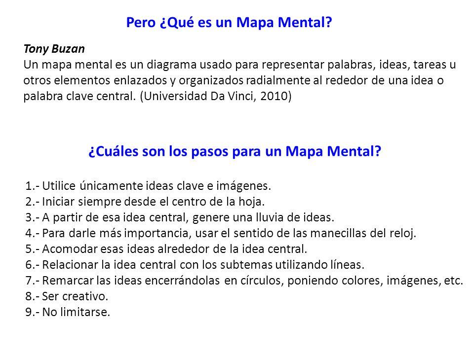 ¿Cuáles son los pasos para un Mapa Mental