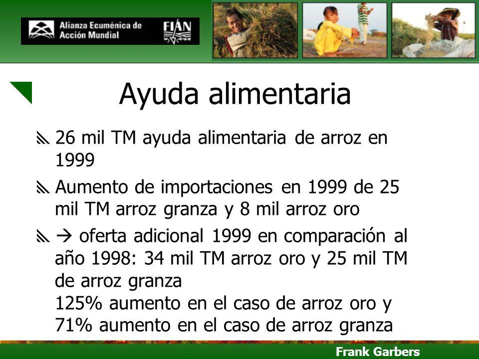 Ayuda alimentaria 26 mil TM ayuda alimentaria de arroz en 1999
