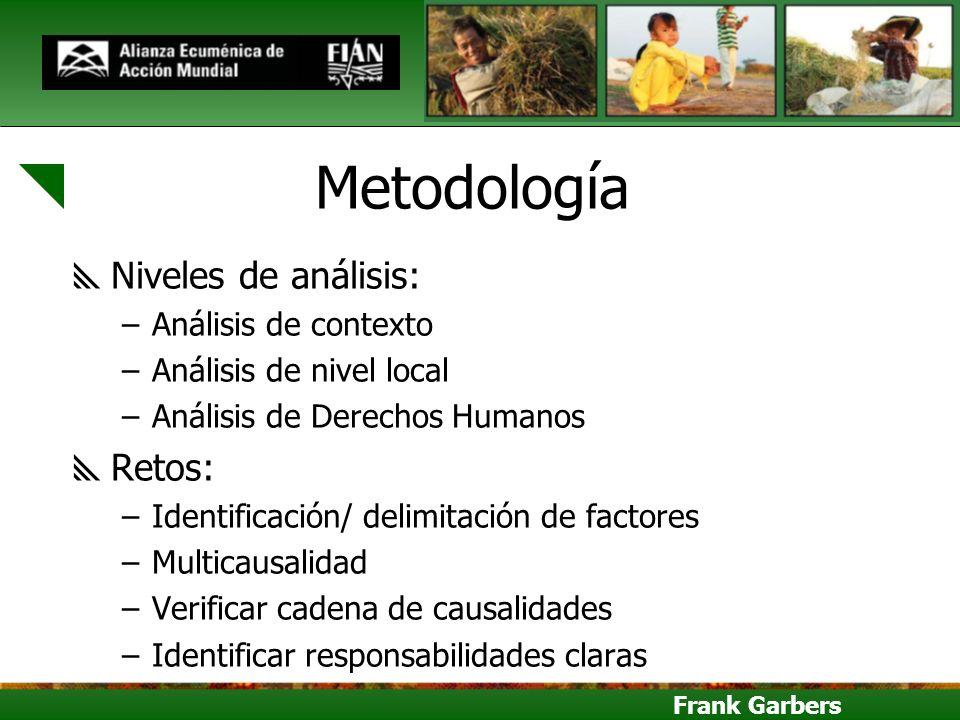 Metodología Niveles de análisis: Retos: Análisis de contexto