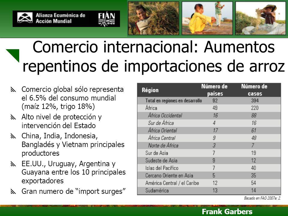 Comercio internacional: Aumentos repentinos de importaciones de arroz