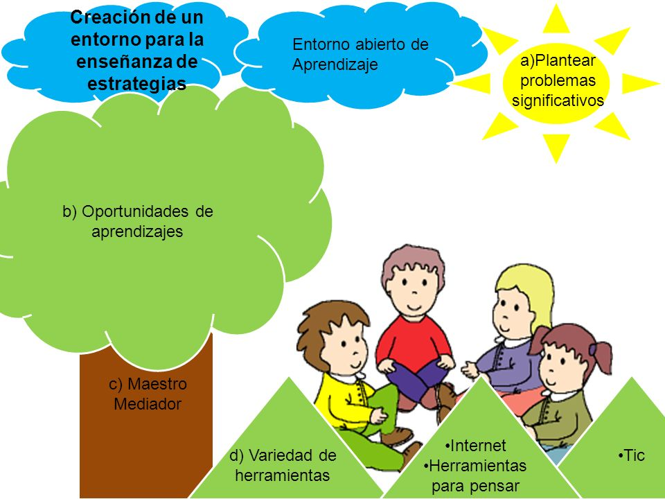 Creación de un entorno para la enseñanza de estrategias