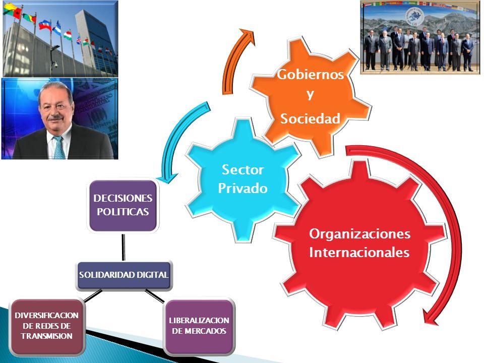 Organizaciones Internacionales Sector Privado Gobiernos y Sociedad