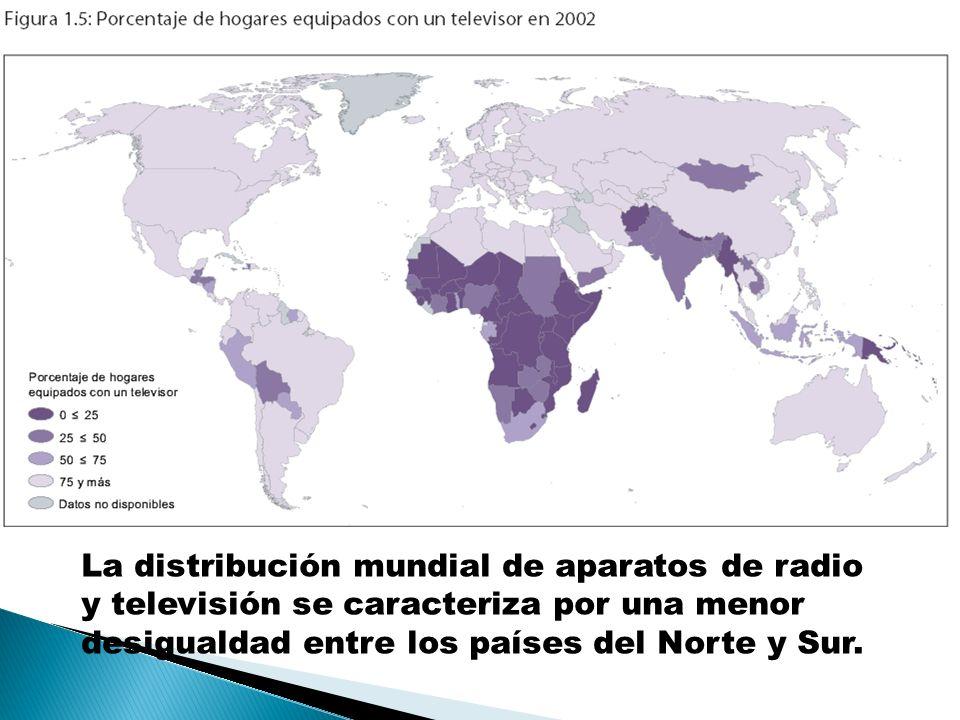 La distribución mundial de aparatos de radio y televisión se caracteriza por una menor desigualdad entre los países del Norte y Sur.