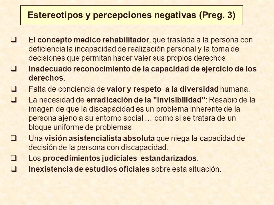 Estereotipos y percepciones negativas (Preg. 3)