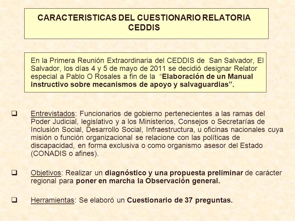CARACTERISTICAS DEL CUESTIONARIO RELATORIA CEDDIS