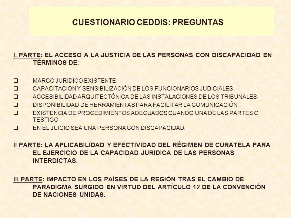 CUESTIONARIO CEDDIS: PREGUNTAS
