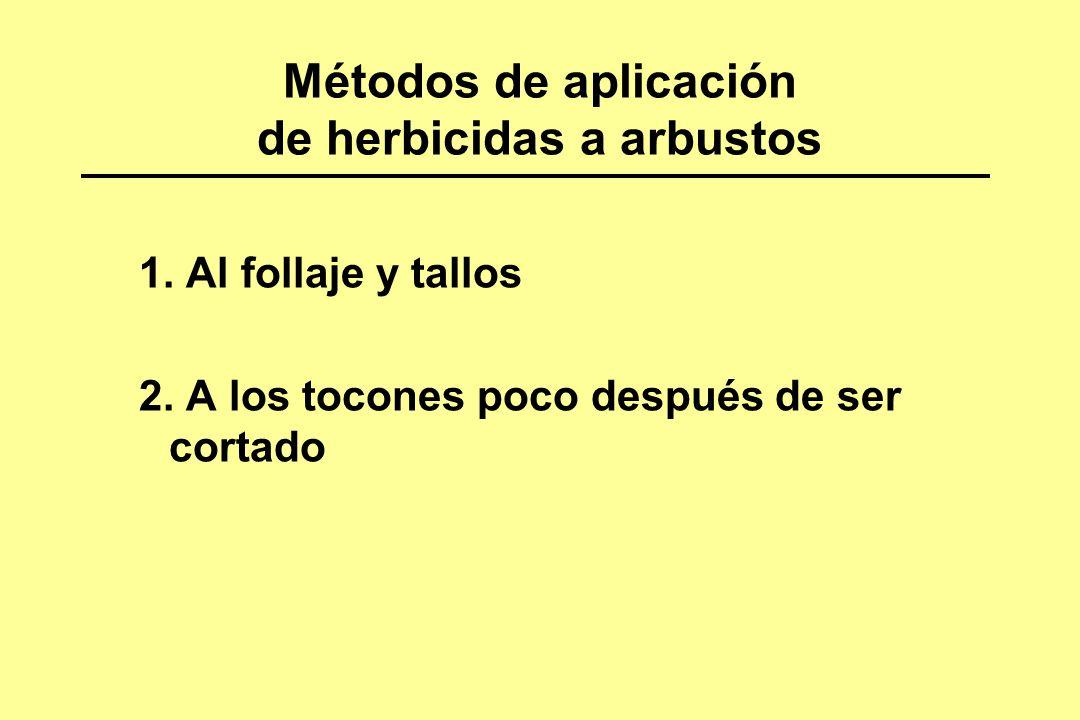 Métodos de aplicación de herbicidas a arbustos