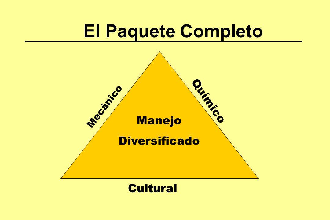El Paquete Completo Químico Mecánico Manejo Diversificado Cultural