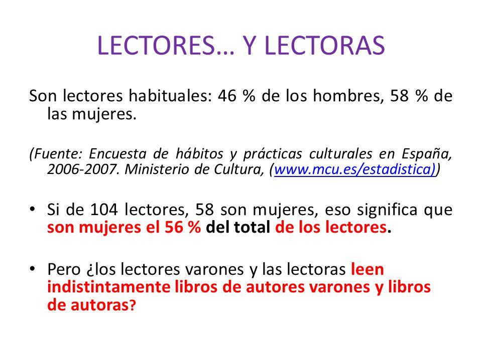 LECTORES… Y LECTORAS Son lectores habituales: 46 % de los hombres, 58 % de las mujeres.