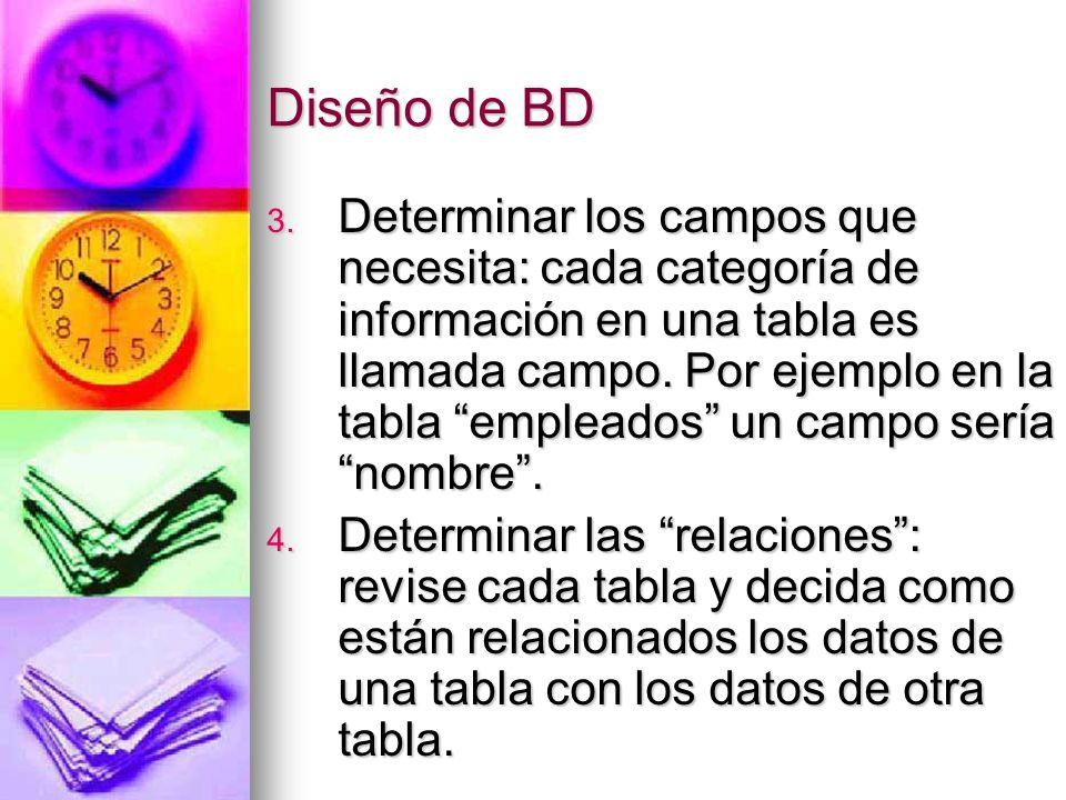 Diseño de BD