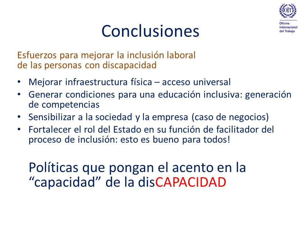 Conclusiones Esfuerzos para mejorar la inclusión laboral