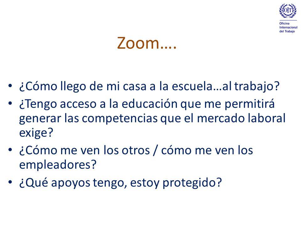 Zoom…. ¿Cómo llego de mi casa a la escuela…al trabajo