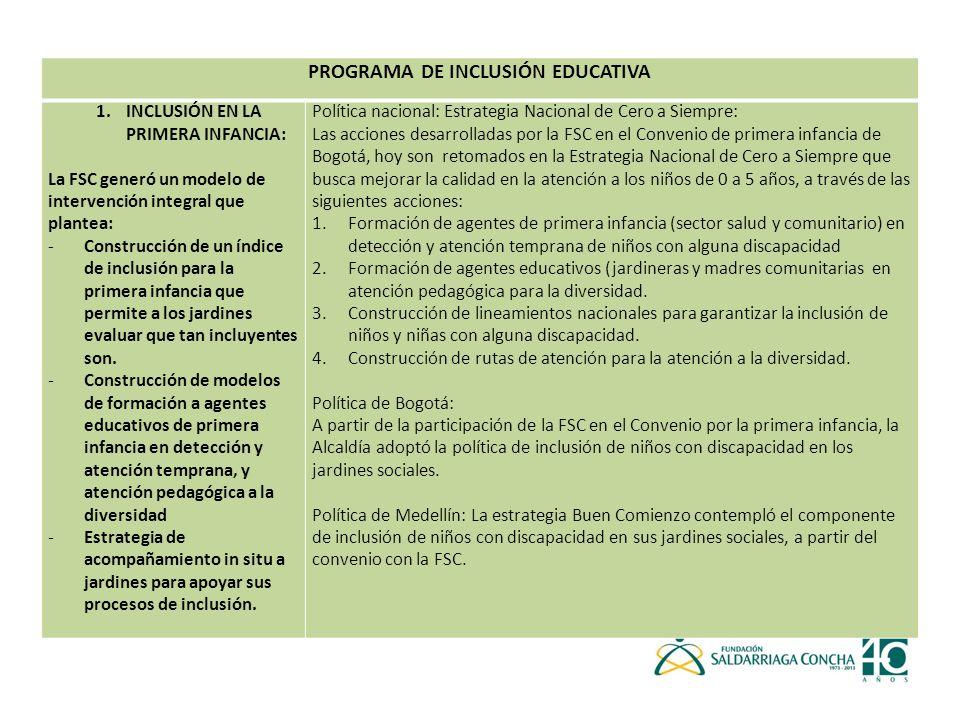 PROGRAMA DE INCLUSIÓN EDUCATIVA