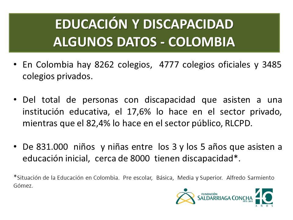 EDUCACIÓN Y DISCAPACIDAD ALGUNOS DATOS - COLOMBIA