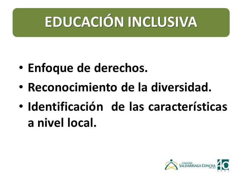 EDUCACIÓN INCLUSIVA Enfoque de derechos.