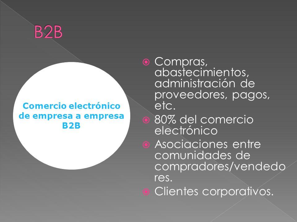 B2B Compras, abastecimientos, administración de proveedores, pagos, etc. 80% del comercio electrónico.