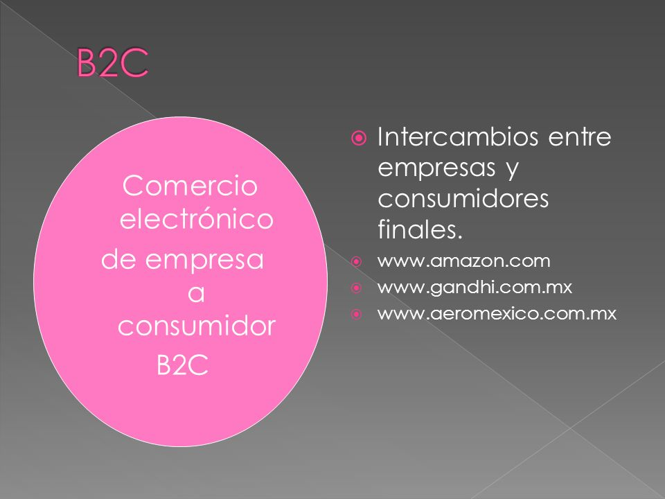 Comercio electrónico de empresa a consumidor B2C