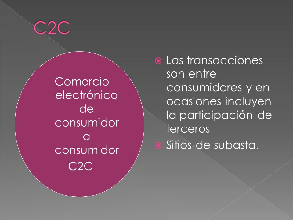 Comercio electrónico de consumidor a consumidor C2C