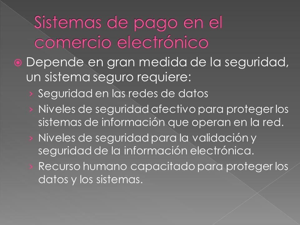 Sistemas de pago en el comercio electrónico