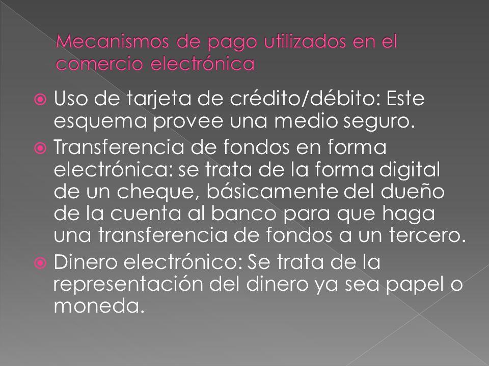 Mecanismos de pago utilizados en el comercio electrónica
