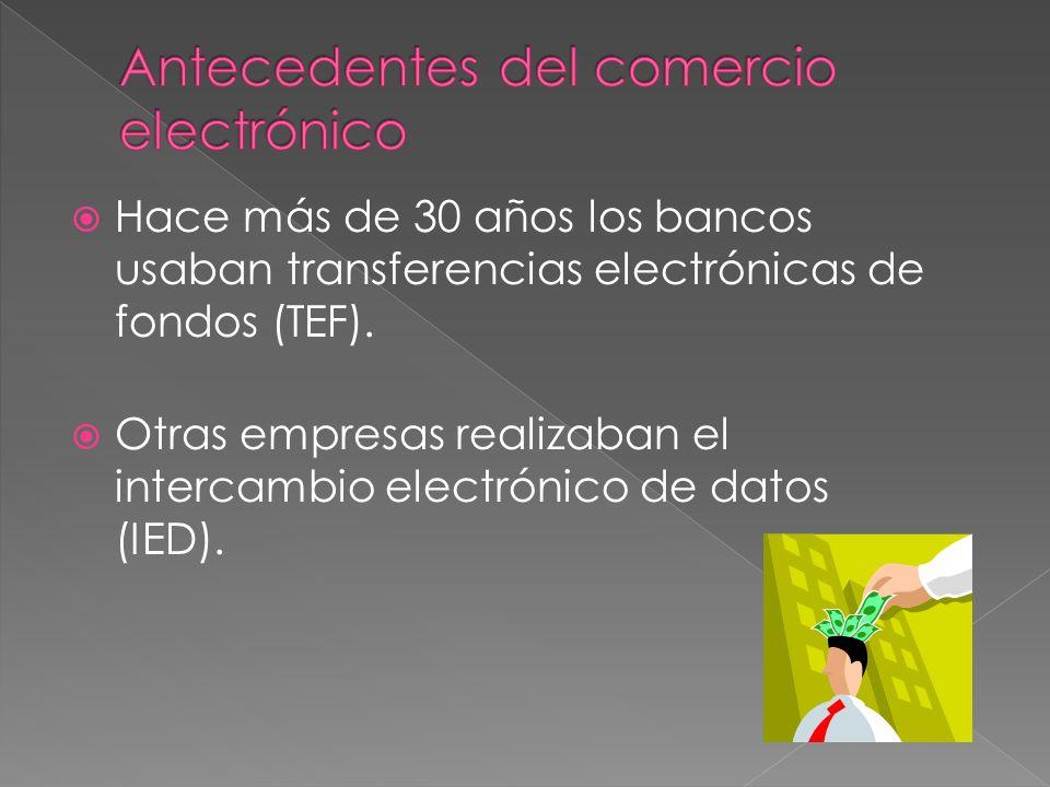 Antecedentes del comercio electrónico