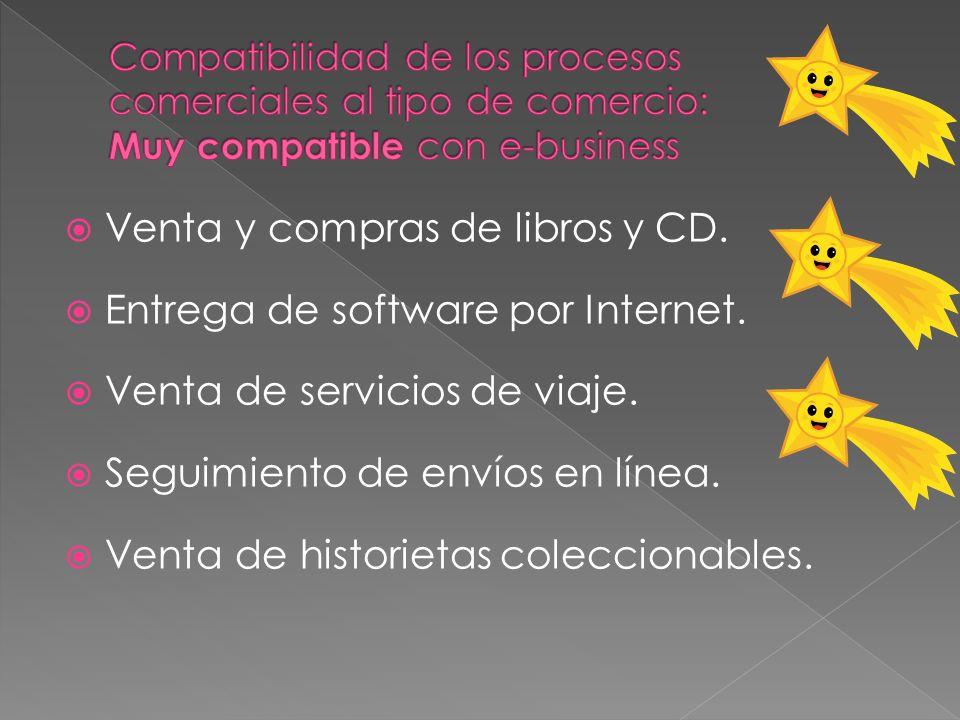 Venta y compras de libros y CD. Entrega de software por Internet.