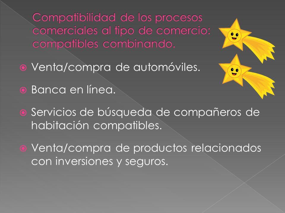 Compatibilidad de los procesos comerciales al tipo de comercio: compatibles combinando.