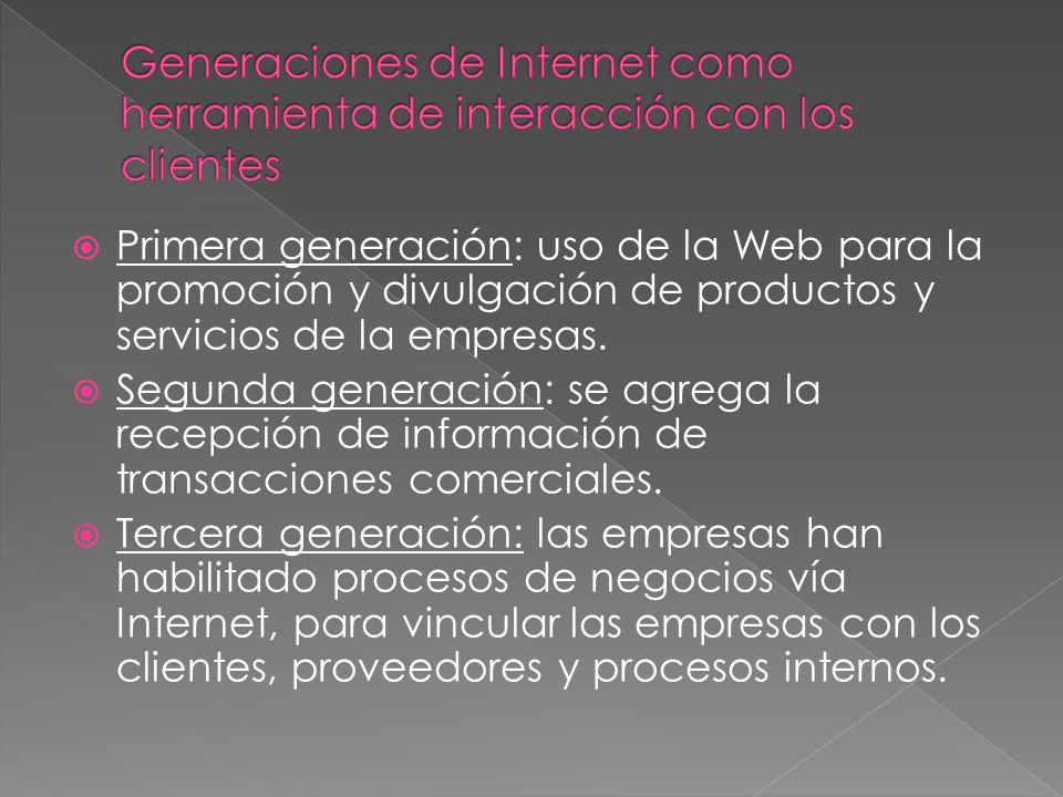 Generaciones de Internet como herramienta de interacción con los clientes