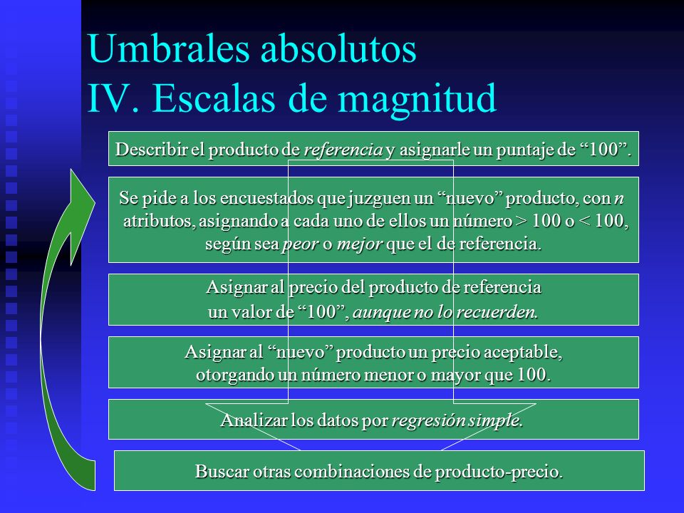 Umbrales absolutos IV. Escalas de magnitud