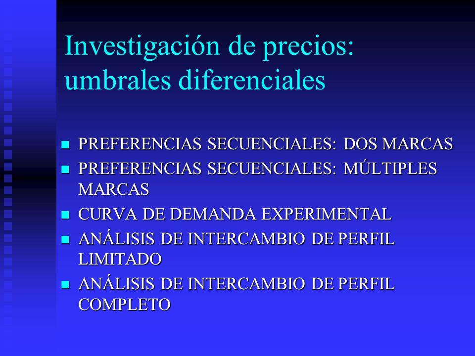 Investigación de precios: umbrales diferenciales