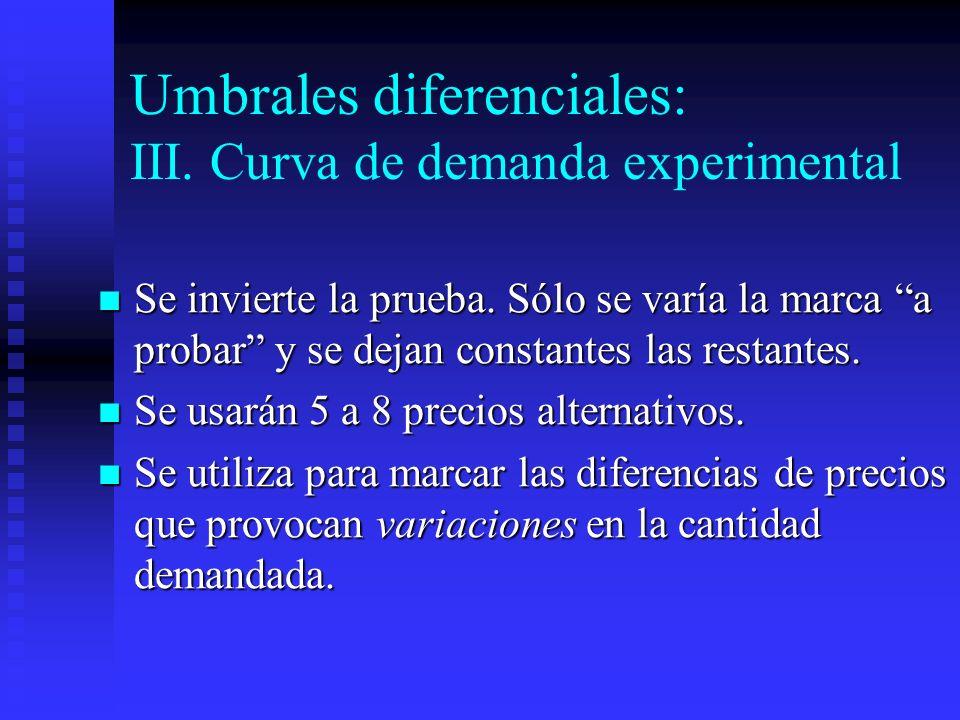 Umbrales diferenciales: III. Curva de demanda experimental