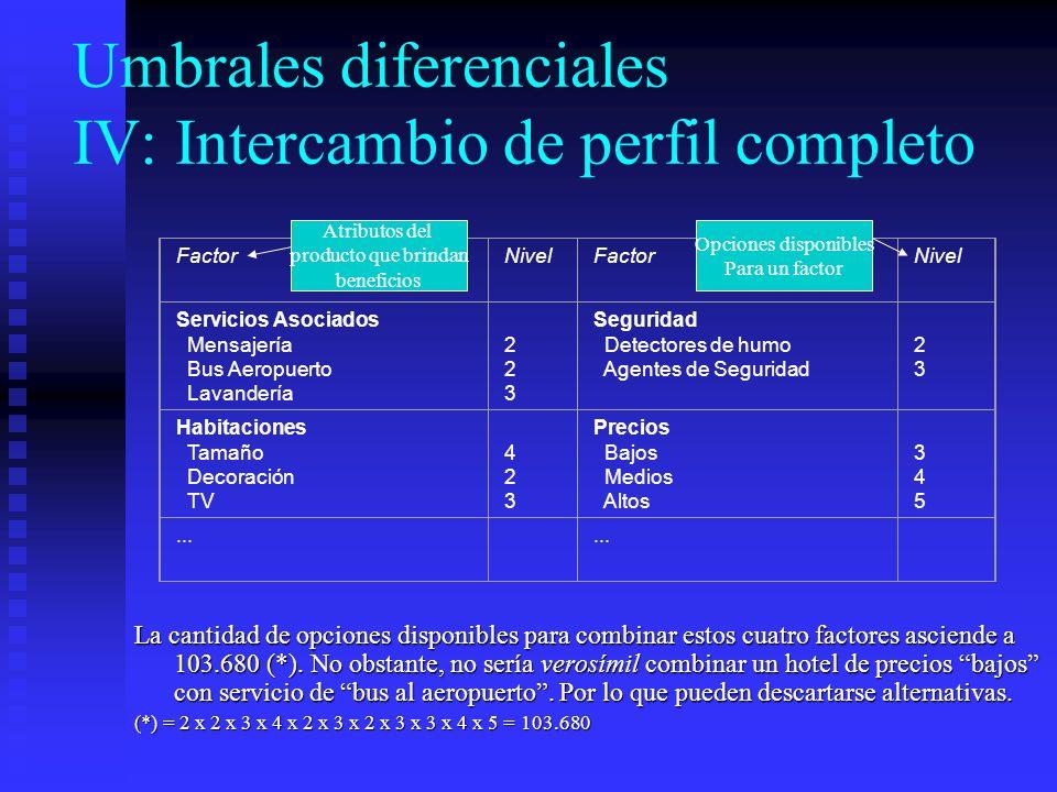 Umbrales diferenciales IV: Intercambio de perfil completo
