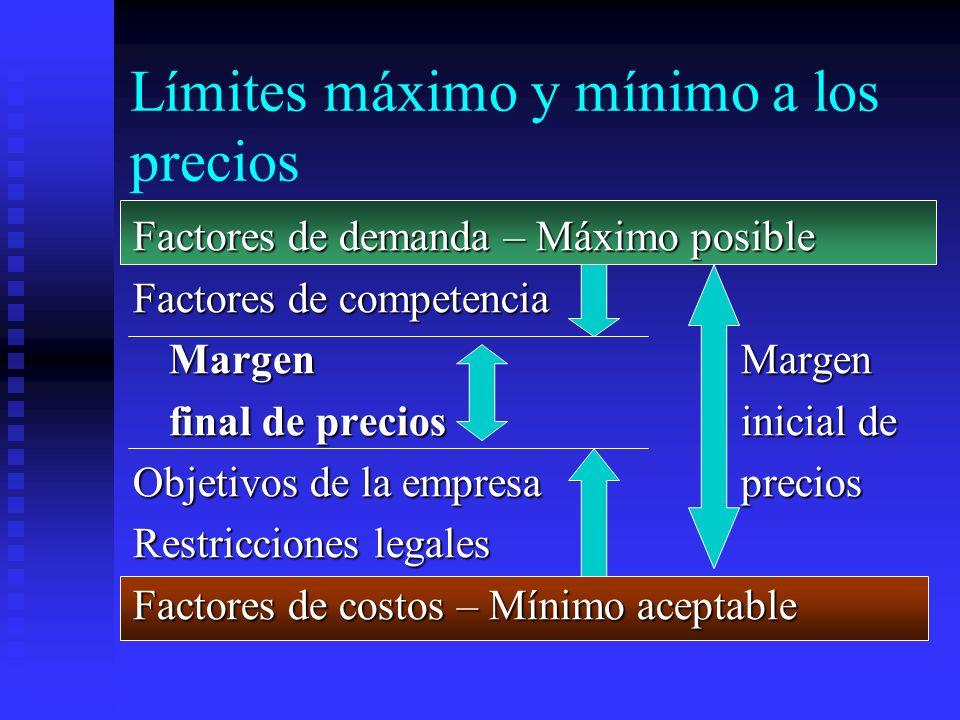 Límites máximo y mínimo a los precios