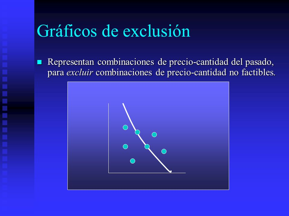 Gráficos de exclusiónRepresentan combinaciones de precio-cantidad del pasado, para excluir combinaciones de precio-cantidad no factibles.