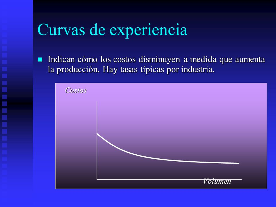 Curvas de experiencia Indican cómo los costos disminuyen a medida que aumenta la producción. Hay tasas típicas por industria.