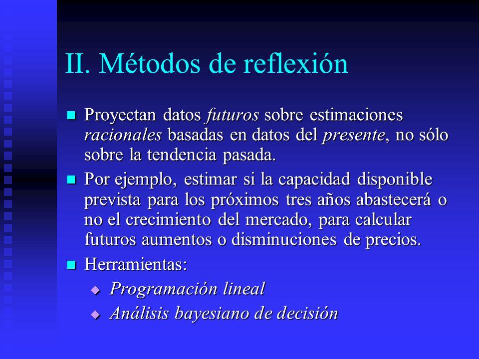 II. Métodos de reflexión