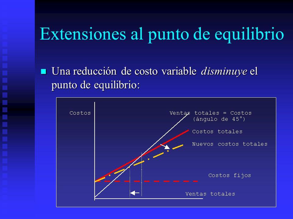 Extensiones al punto de equilibrio