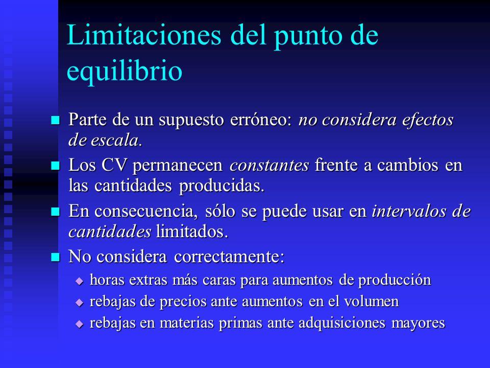 Limitaciones del punto de equilibrio